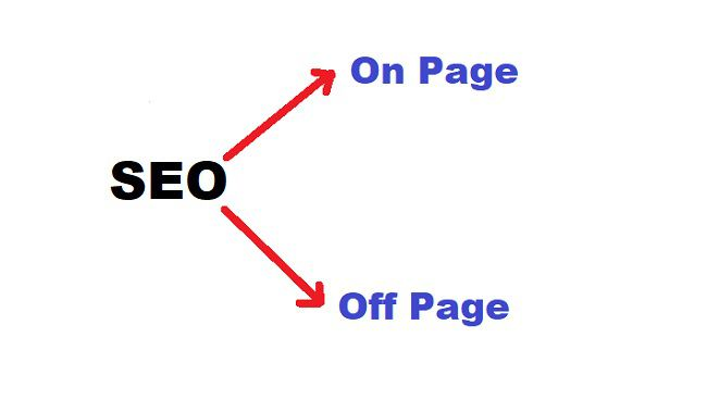 Perbedaan SEO On Page dan SEO Off Page